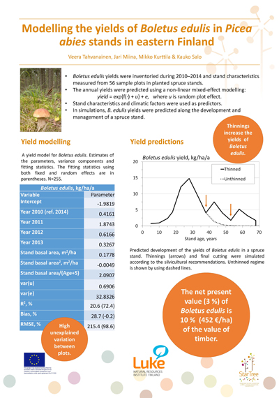 boletus yield modelling in eastern Finland poster